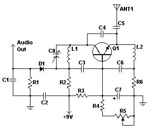 Theremin Power Supply in addition Seas A26 10 2 Way Kit Pair Based On The Classic A25 besides Ada4001 2 moreover Kitchin Regenerative Receiver Schematic together with Electronic Schematics. on amplifier kits