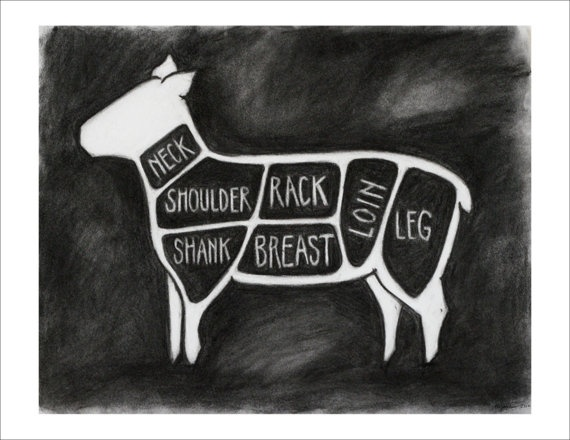 Charcoal Lamb Butcher Diagram.