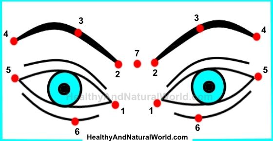 Exercises for Eye Health. http://www.healthyandnaturalworld.com/how-to-improve-your-vision-with-eye-exercises/