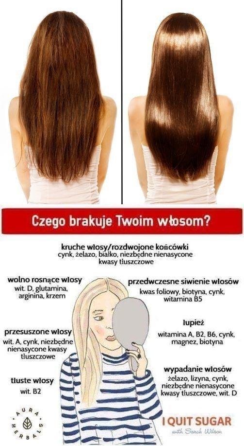 Zobacz zdjęcie czego brakuje twoim włosom w pełnej rozdzielczości