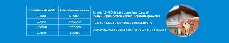 condiciones de hipoteca Fijar crédito y obtener un préstamo.