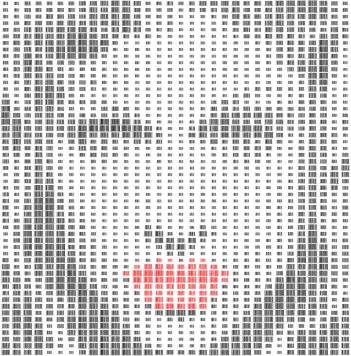 Scannable Barcode Portraits Of Celebrities