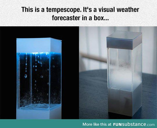 A visual weather forecaster