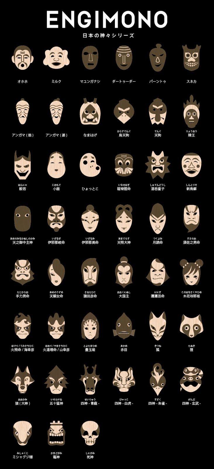 日本にはたくさんの神々がいる。その数は800万だ。その神々にはもちろん顔があるのだ。そんな顔がわかるインフォグラフィクを紹介しよう。