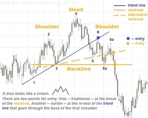 Forex Indicators Mt4 Forex Youtube Forex Scalping Strategy