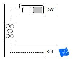 1995 Jeep Wrangler Fuse Box on 1999 jeep cherokee sport wiring diagram