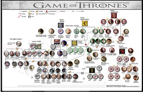 game of thrones family emblem