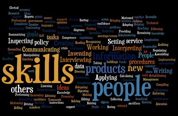 5 Transferable Skill Sets To Mention In Your Job Application · Career  AdviceProfessional ...