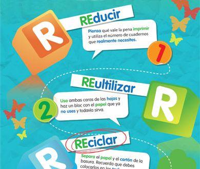 Reducir, reutilizar y reciclar |Reducir Reutilizar Y Reciclar