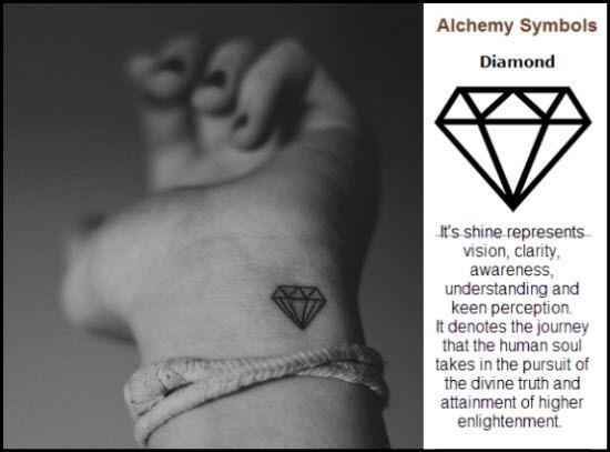 diamond alchemy symblo tattoo meaning