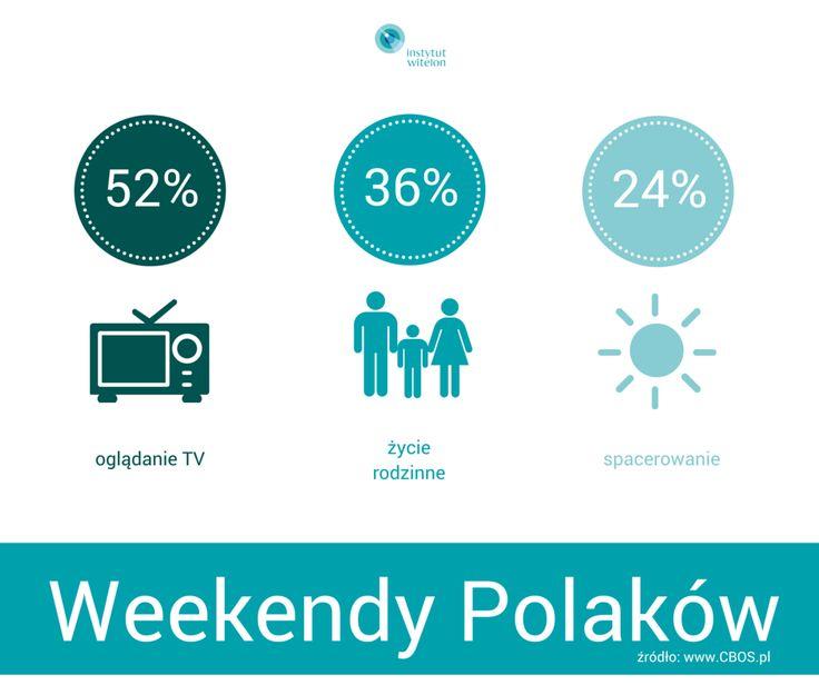 weekendy Polaków