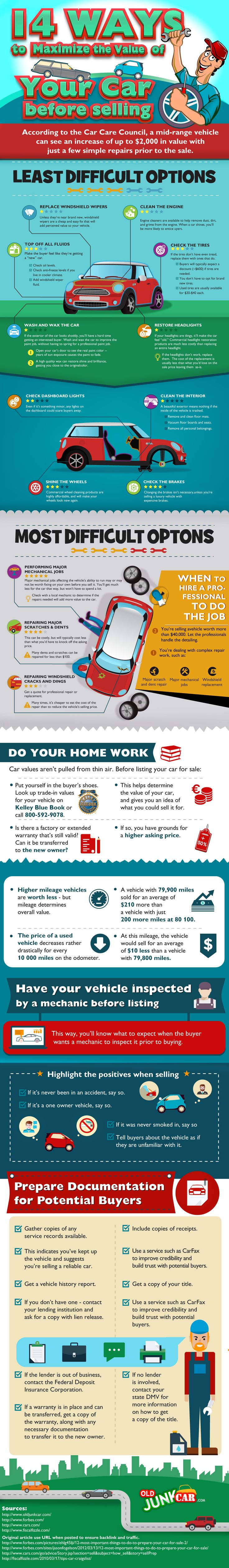 Selling a used car isn't fun, especially if you aren't a car person. Old Junk Car has an infographic that ranks the top things you can do to get the most money back.