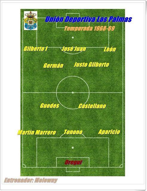 Unión Deportiva Las Palmas. Temporada 1968-69. Alineación titular.