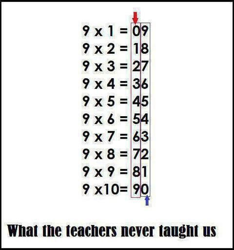 Useful-Math-Hacks-That-They-Didn't-Teach-You-In-School