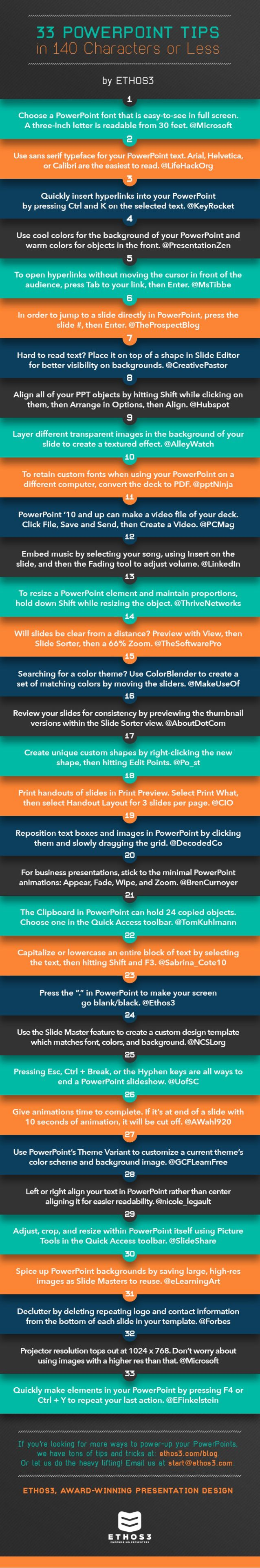 Running windows vista and microsoft office including powerpoint - 33 Consejos Sobre Powerpoint En 140 Caracteres Infografia Infographic