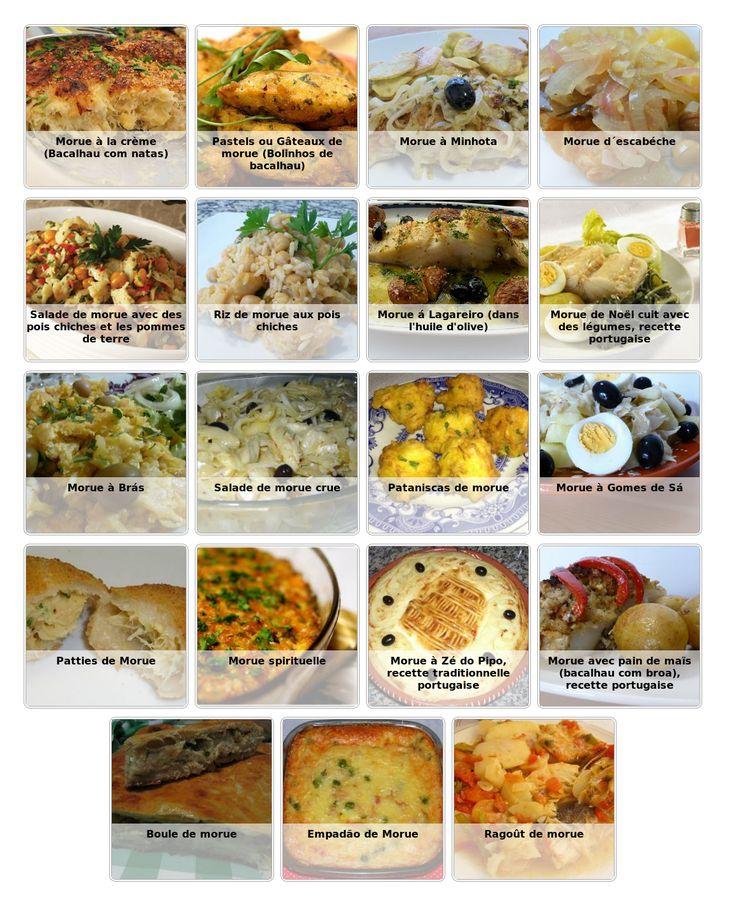 Recettes de morue la portugaise je nage de bonheur recettes de cuisine recettes de - Cuisine portugaise la rochelle ...