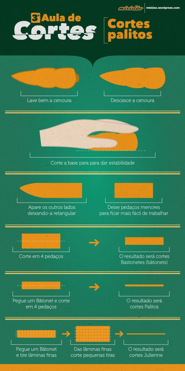 Infográfico: Aula de de Cortes Palito.  Via: http://mixidao.com.br/infografico-3-aula-de-cortes-palitos/