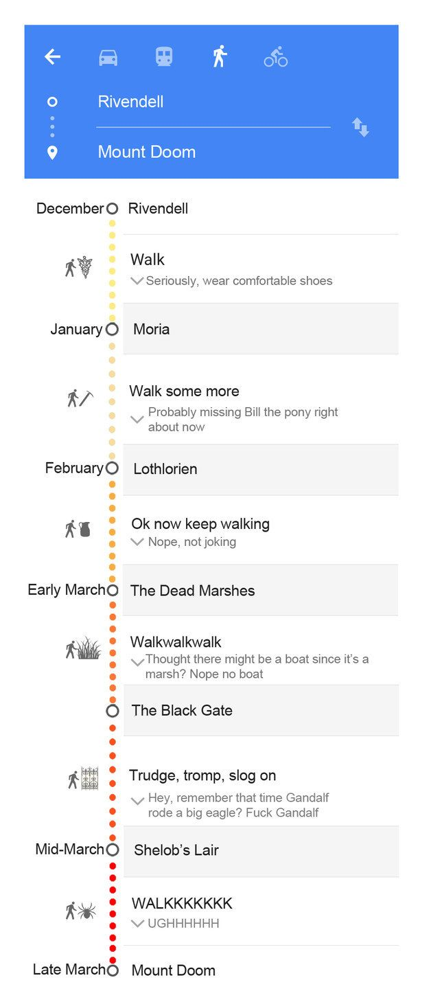 Google maps directiosn to Middle-earth, The Lord of the Rings