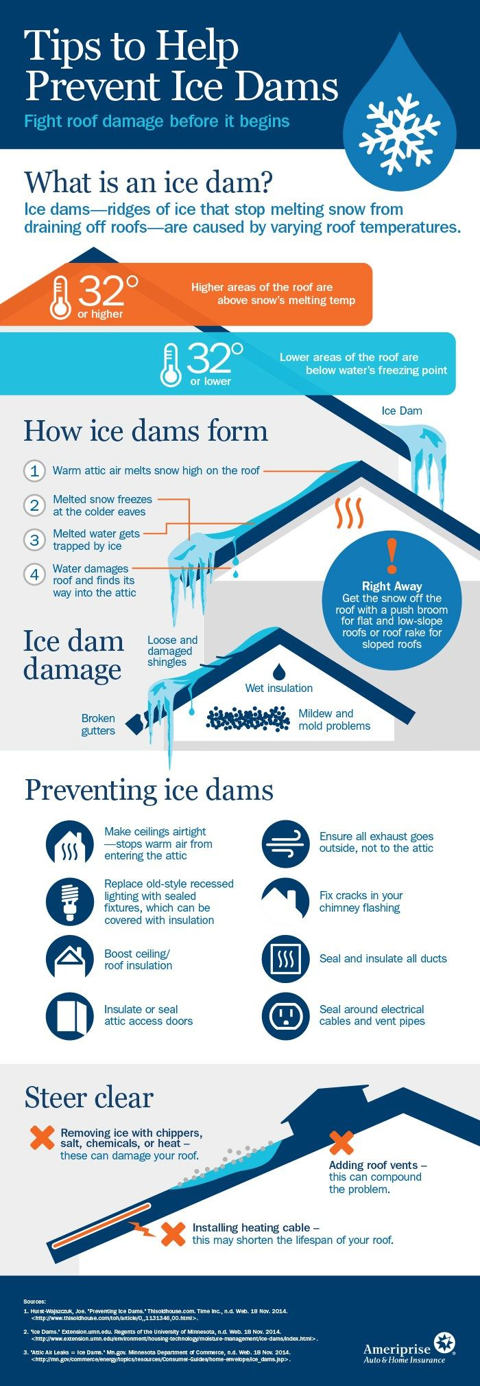 Tips To Prevent Ice Dams The very best Homeowner tips