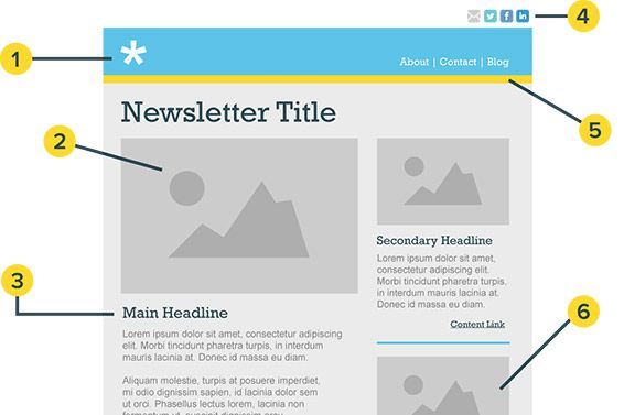 Email Marketing Design - Email Newsletter Design | Emma, Inc.