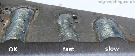 Arc travel speed faults - Beginner welders tend to move the rod too quickly, especially those who are transitioning to arc welding from another welding process. The pool of molten slag is wide, tall and bubbly, and shouldn't be mistaken for the weld pool! The weld underneath the slag will be about half the width of the molten slag pool, and it takes longer than might be expected to build it up. Experienced arc welders say they can see the weld through the slag pool (they say it is darker…