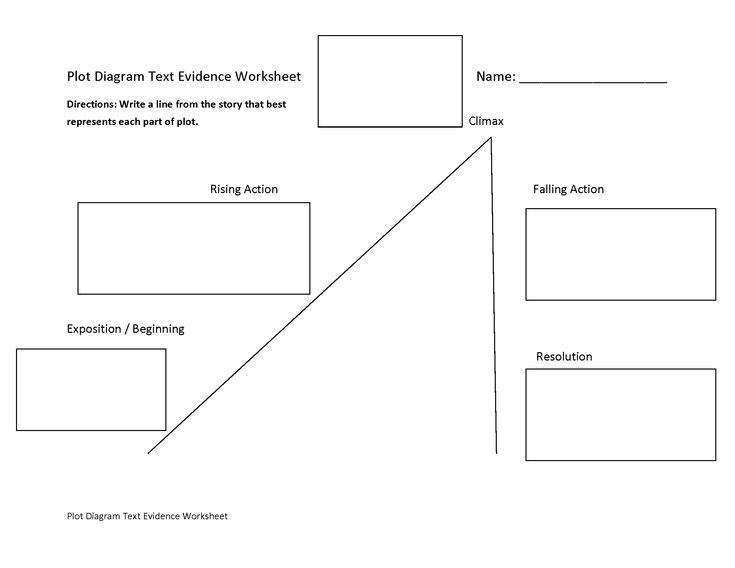 Printables Worksheets On Plot 1000 images about stuff i like on pinterest english cause and plot diagram text evidence worksheet