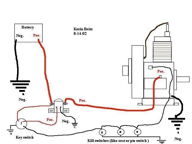 Kohler Engine Key Switch Wiring Schematic And Wiring Diagram Kohler Engines Lawn Tractor Tractors