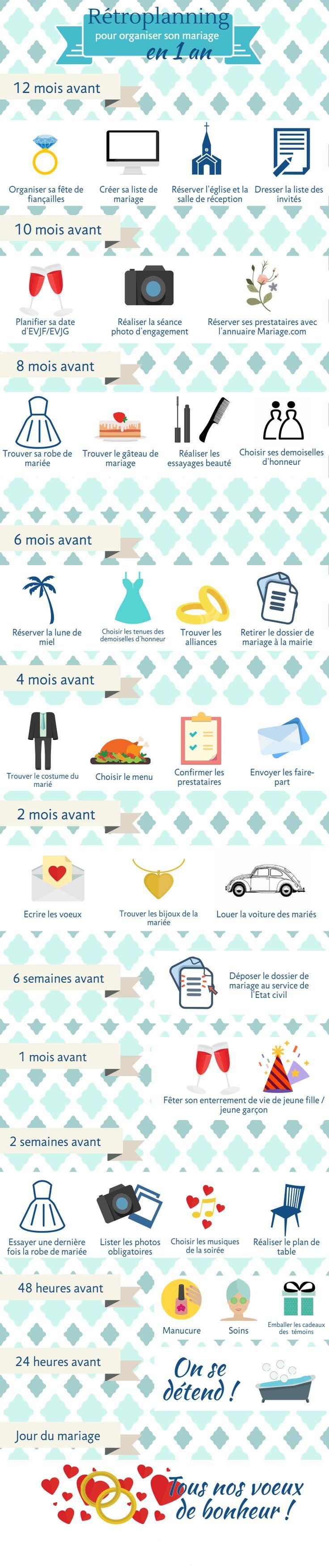 L'infographie indispensable pour organiser votre mariage en un an