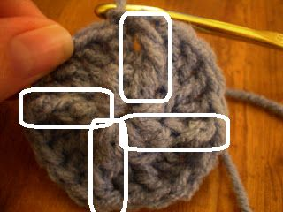 Crochet Parfait: Viking Helmet