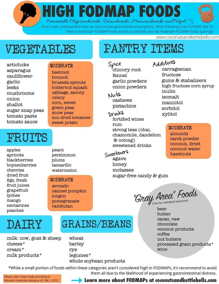 Got Gut Problems? It could be FODMAPs! Info on how to implement a low-FODMAP diet, and a FREE printable for what foods to eliminate! - Coconuts & Kettlebells #health #guthealth