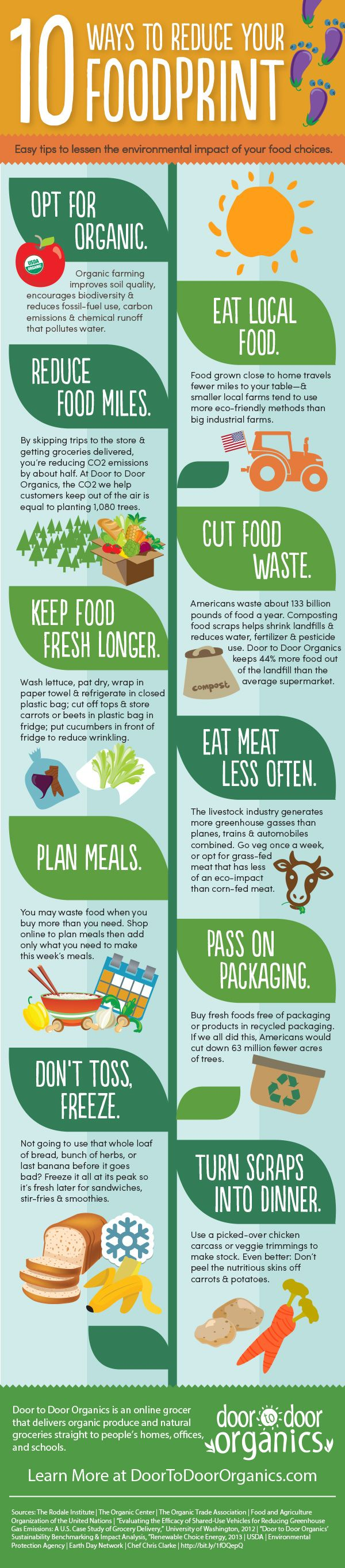 10 Ways to Reduce Your Foodprint | From @DoorToDoorOrganics