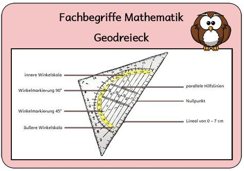 madness class, material, teaching, german, math, elementary school – A blog with material for the classroom and insights into everyday school life.