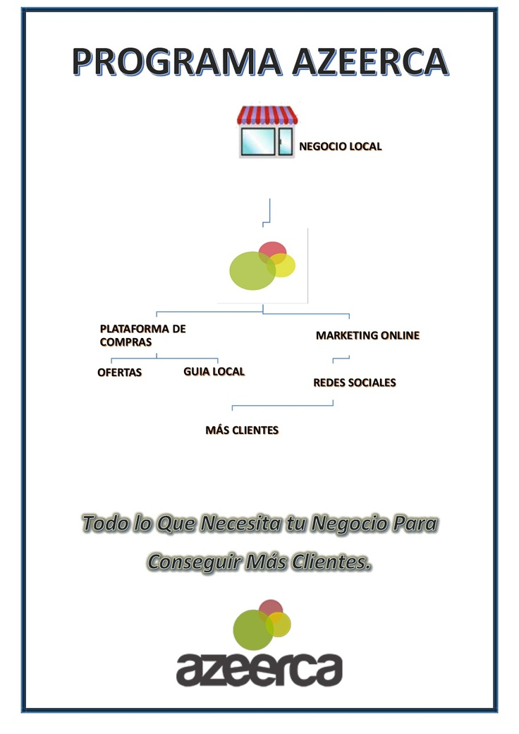 plan-azeerca by Tu Colmado-Tu Tienda Online via Slideshare