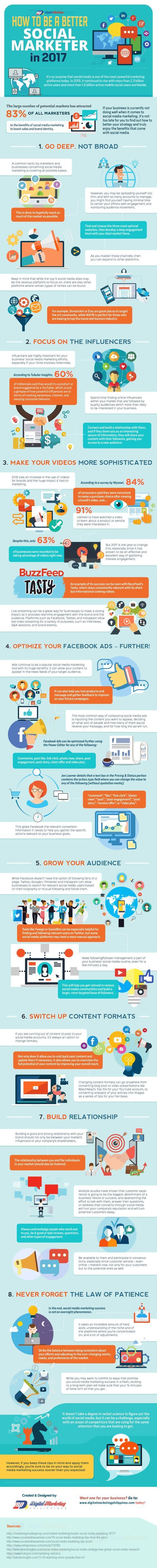 How to be a better #socialmedia marketer in 2017 [[INFOGRAPHIC]]