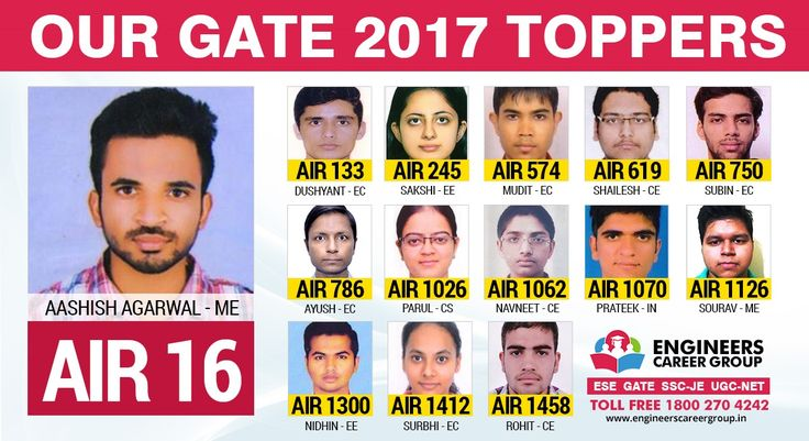 GATE Tutorials in Chandigarh | GATE Coaching in Chandigarh Engineers Career Group is the best GATE Coaching in Chandigarh and also the best IES Coaching Institute in Chandigarh. We are an elite in Gate coaching and IES Coaching in Chandigarh, Tricity, Himachal Pradesh and Punjab Region. http://www.engineerscareergroup.in/