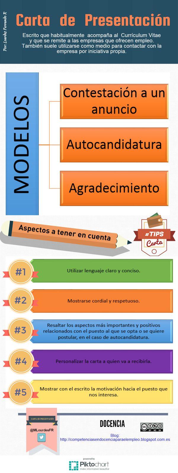 Modelo de Carta de Presentación mediante pictogramas, fácil de entender y utilizar para alumnos que se estén formando inicialmente para el acceso al mundo laboral.