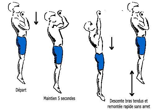 Les 25 meilleures idées concernant Traction Musculation