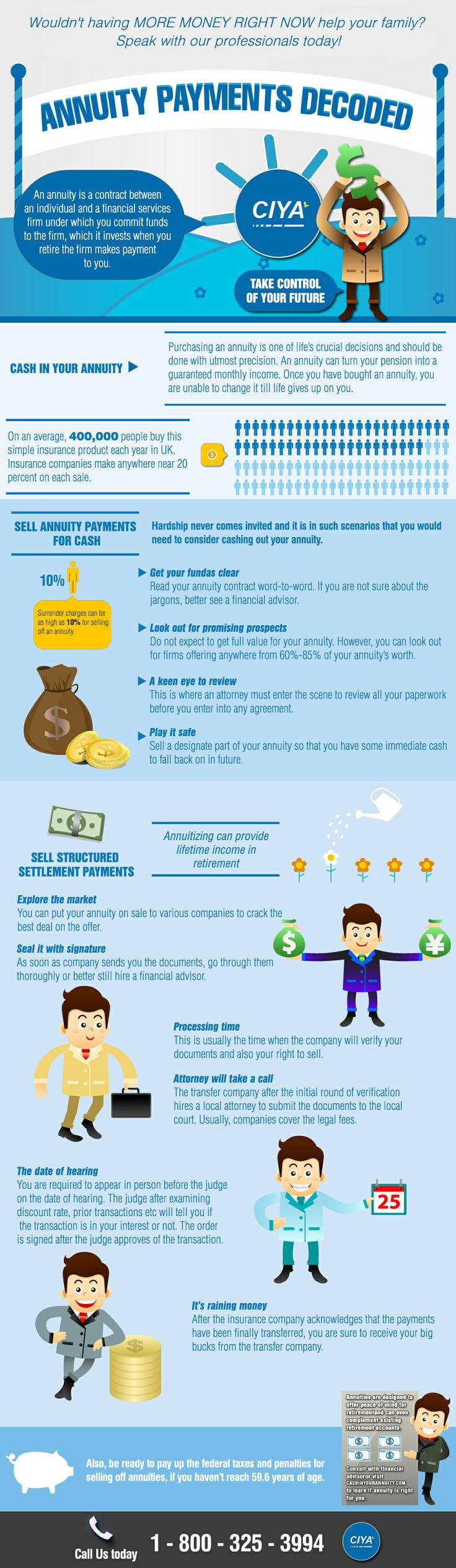 Annuity payments decoded