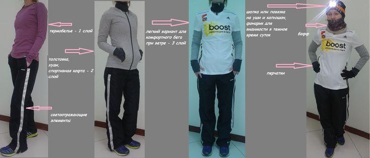 Одежда для бега зимой