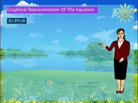 ICSE Maths class 9 demo GRAPHICAL SOLUTIONS SOLVING SIMULTANEOUS EQUATIO...