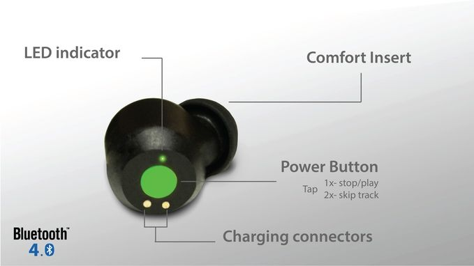 Fireflies - Superior Experience With Wire-Free Earbuds 5