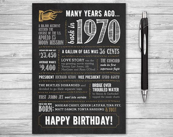 It's just a graphic of Printable 50th Birthday Cards with regard to greetings island