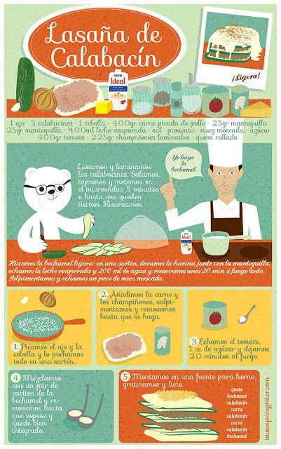 Pan y Peter lasaña de calabacín