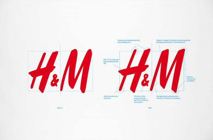 H&M by BVD