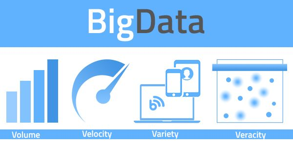 #Big #data is a set of techniques and technologies that require new forms of integration to uncover large hidden values from large datasets that are diverse, complex, and of a massive scale    VISIT:- http://www.oodlestechnologies.com/blogs/Big-data-is-not-restrictive-to-volume