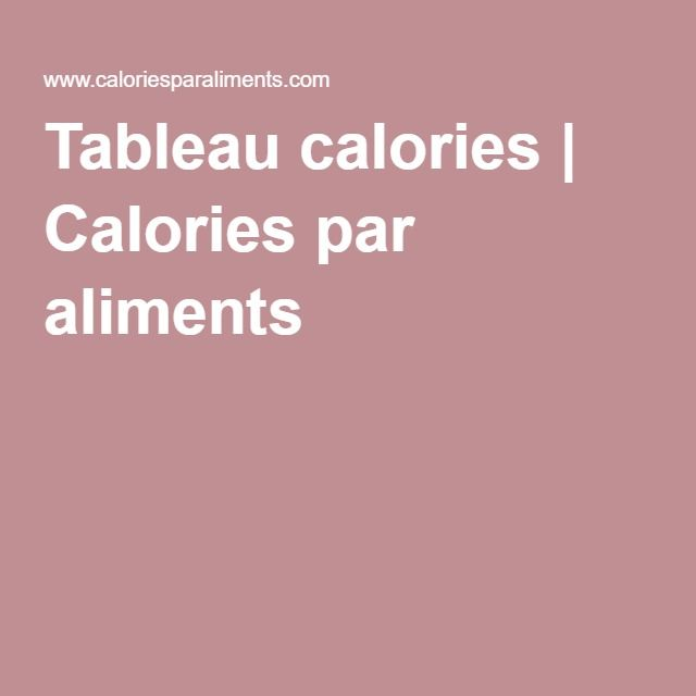 Tableau calories | Calories par aliments