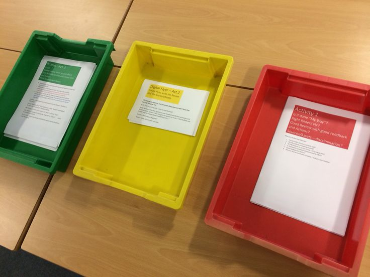 Colour coded support sheets to match ability. A great example of differentiation. This technique works well when pupils are trained well.