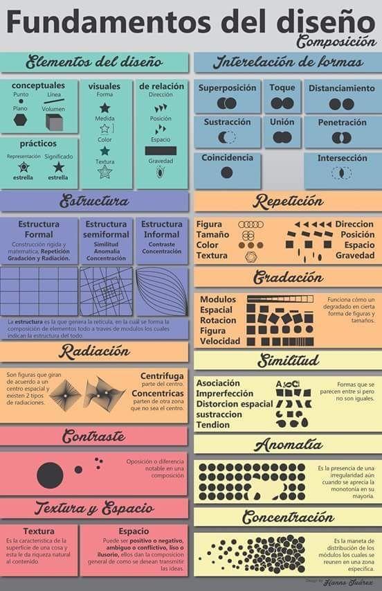 Fundamentos del Diseño para generar #EstrategiasdeMarketingDigital