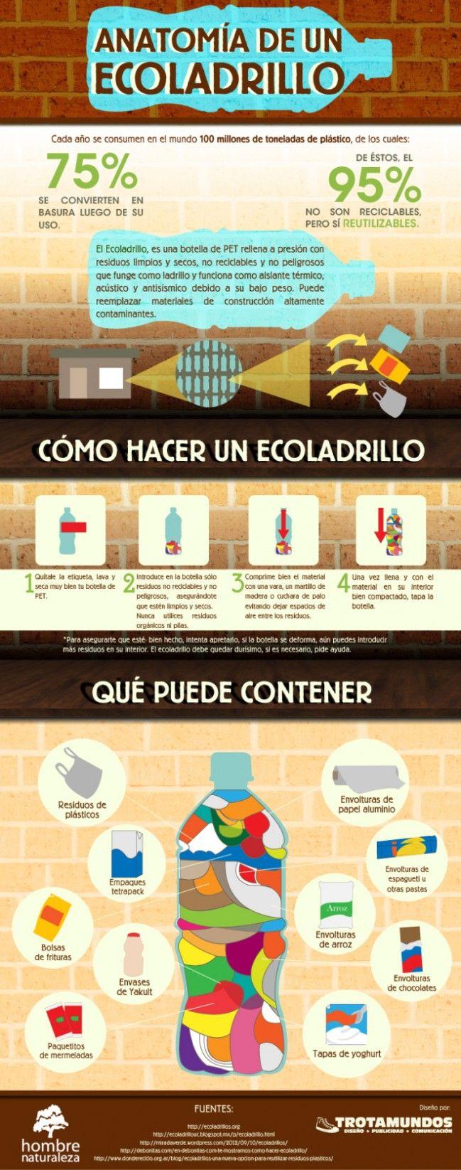 Ecoladrillo: botellas de plástico rellenadas con más plástico y papel de aluminio además de un buen asilante térmico es un perfecto #aislante acústico. #infografia #arquitectura