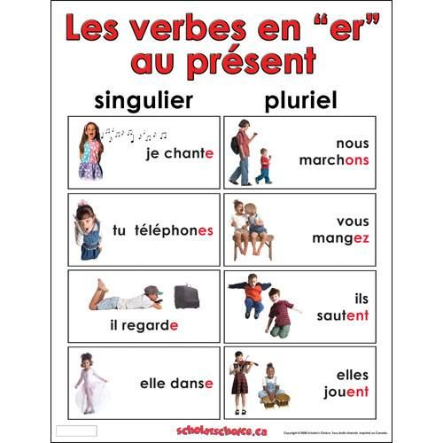 57 best French ER verb Resources images on Pinterest | French ...